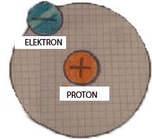 Bohr-Modell-bisak-micic