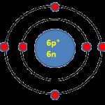 C-Kohlenstoff