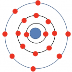 Chlor-Atom-Gers
