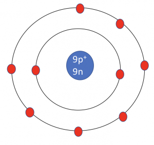 Fluor-Atom