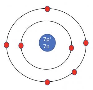N-Atom