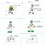 Richtig&Falsch: Comic von Winkelbauer Sandra, 1HKA